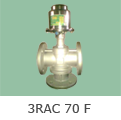 Control Valves Manufacturers in India